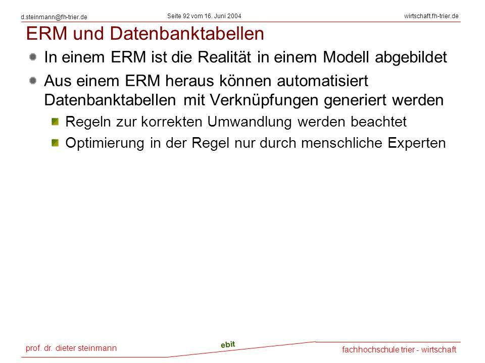 ERM und Datenbanktabellen