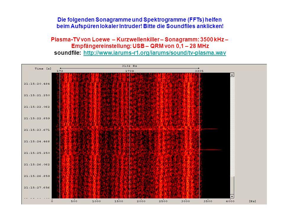 Die folgenden Sonagramme und Spektrogramme (FFTs) helfen