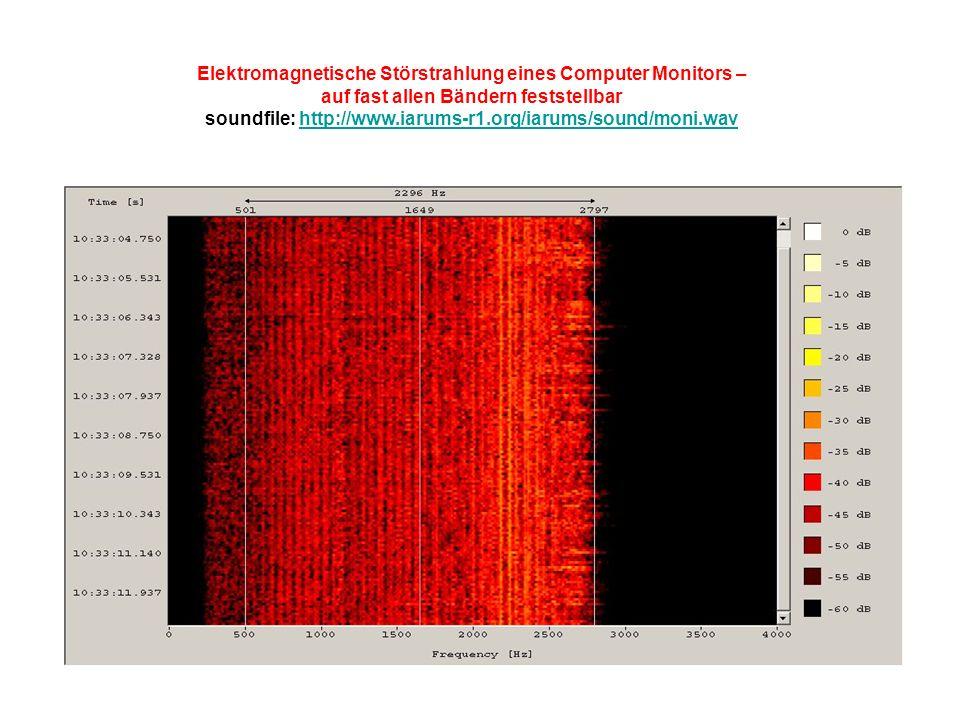 Elektromagnetische Störstrahlung eines Computer Monitors –