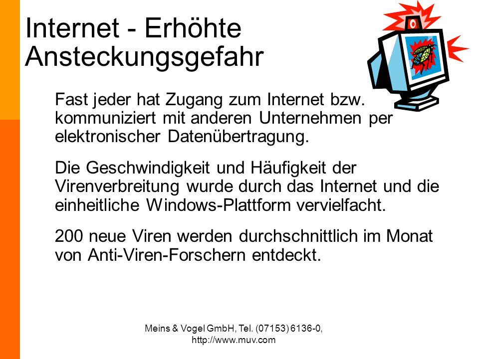 Internet - Erhöhte Ansteckungsgefahr