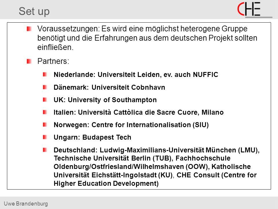 Set up Voraussetzungen: Es wird eine möglichst heterogene Gruppe benötigt und die Erfahrungen aus dem deutschen Projekt sollten einfließen.