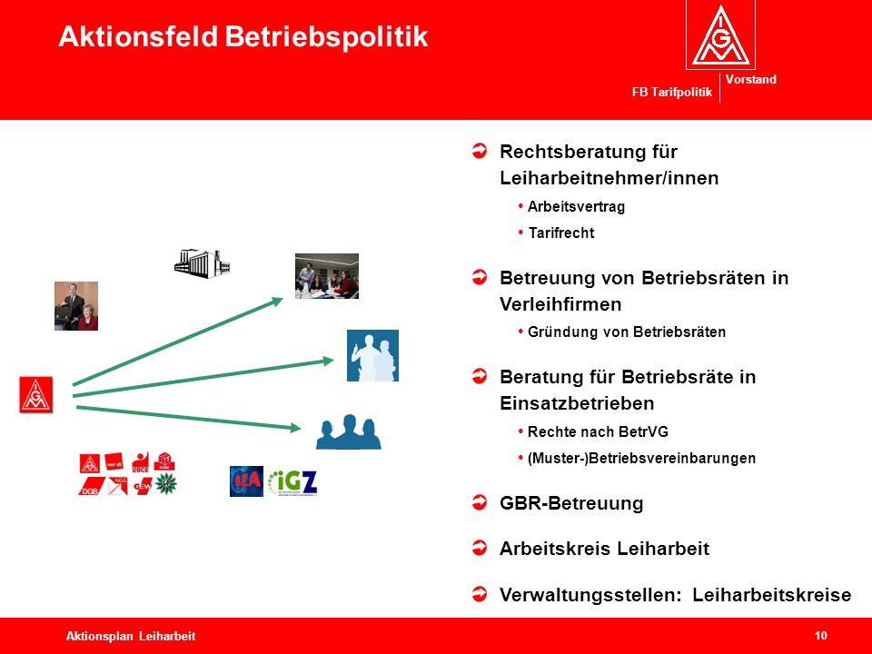 Aktionsfeld Betriebspolitik