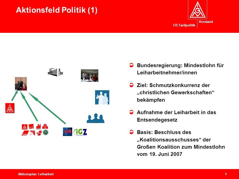 Aktionsfeld Politik (1)