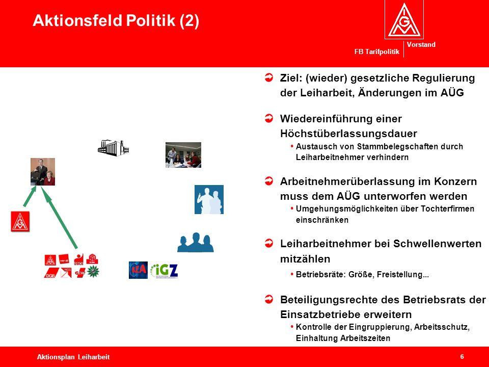 Aktionsfeld Politik (2)