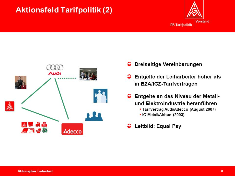 Aktionsfeld Tarifpolitik (2)