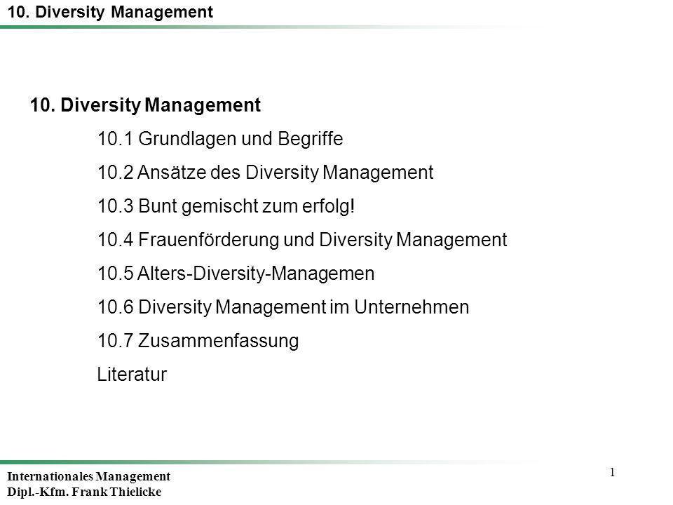 10.1 Grundlagen und Begriffe 10.2 Ansätze des Diversity Management