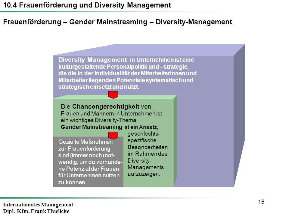 Frauenförderung – Gender Mainstreaming – Diversity-Management