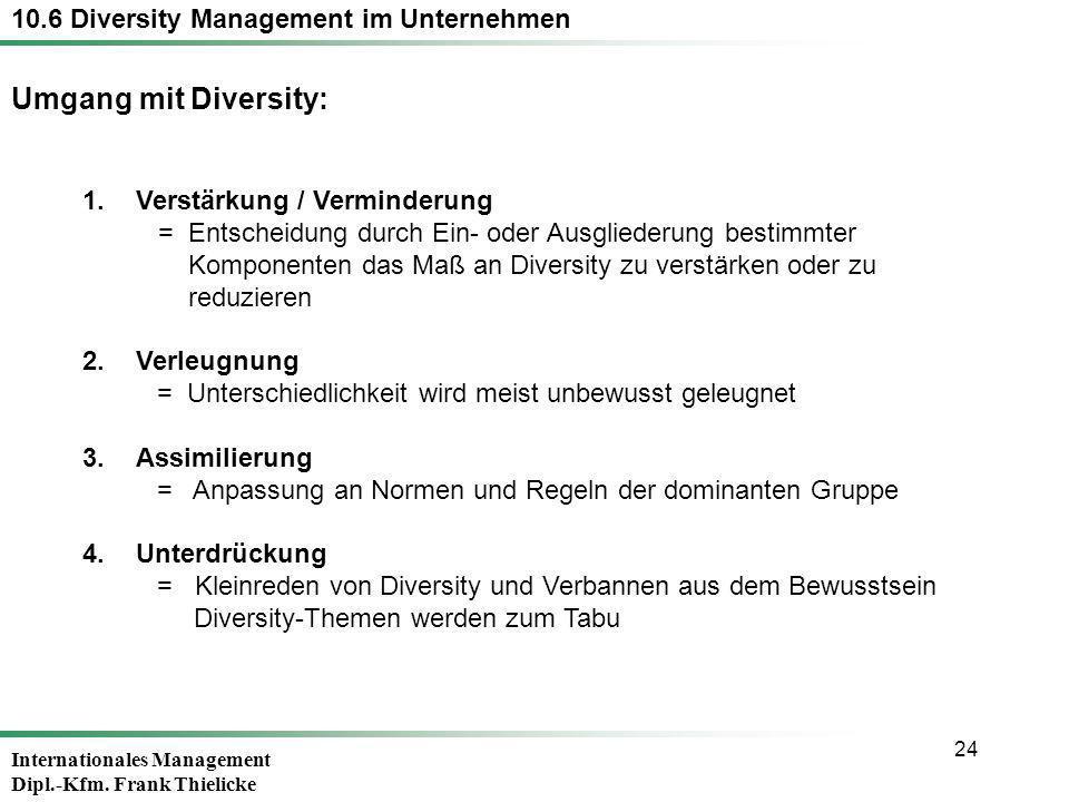 Umgang mit Diversity: 10.6 Diversity Management im Unternehmen