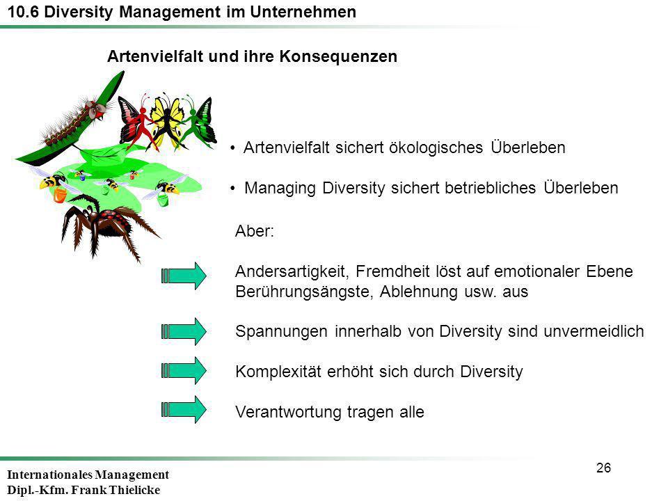 Artenvielfalt und ihre Konsequenzen