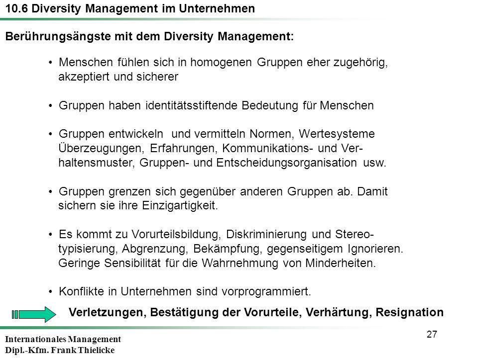 Berührungsängste mit dem Diversity Management: