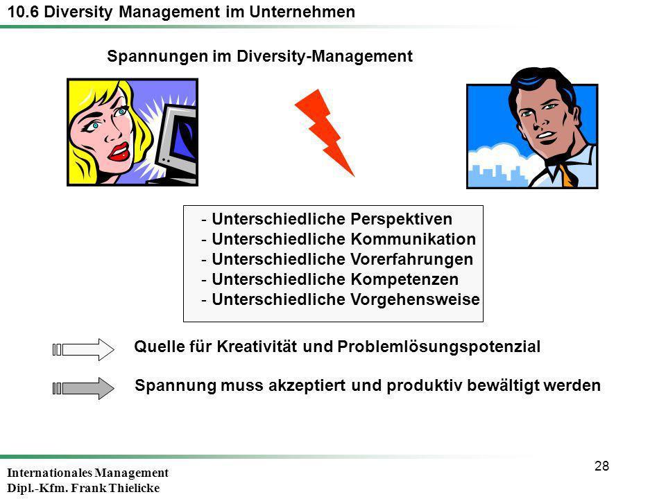 Spannungen im Diversity-Management