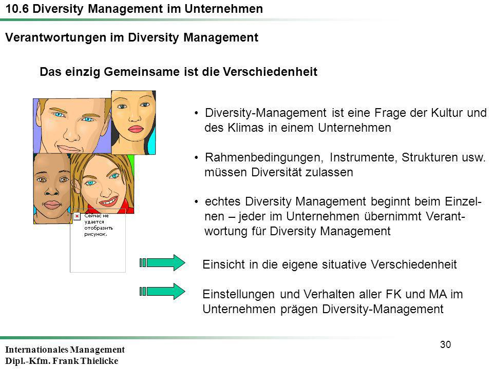 Verantwortungen im Diversity Management