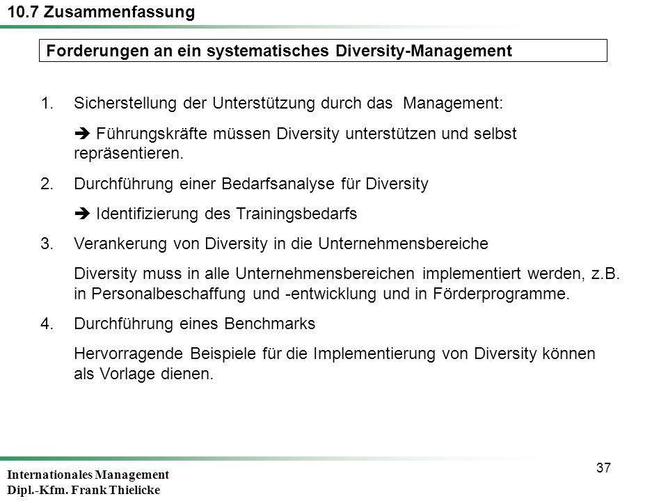 Forderungen an ein systematisches Diversity-Management