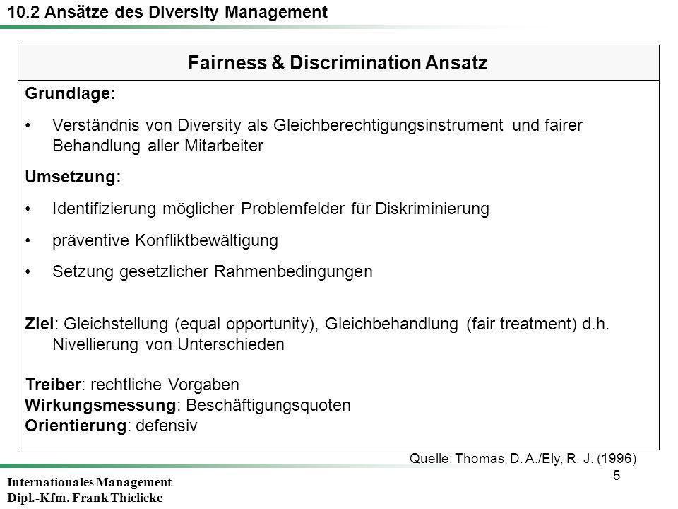 10.2 Ansätze des Diversity Management