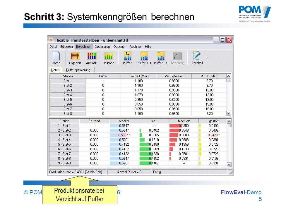 Produktionsrate bei Verzicht auf Puffer