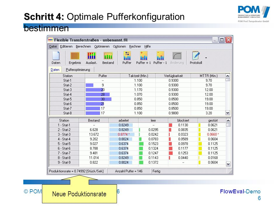 Schritt 4: Optimale Pufferkonfiguration bestimmen