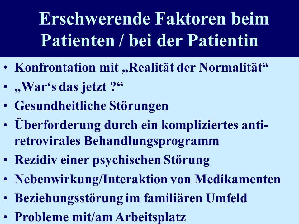 Erschwerende Faktoren beim Patienten / bei der Patientin