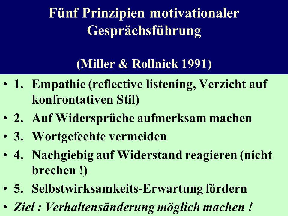 Fünf Prinzipien motivationaler Gesprächsführung (Miller & Rollnick 1991)
