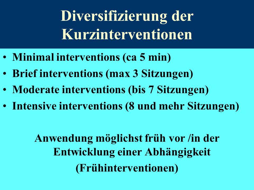 Diversifizierung der Kurzinterventionen