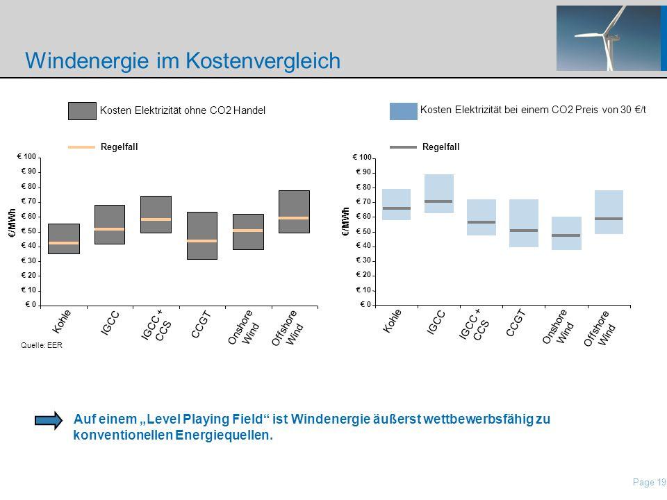 Windenergie im Kostenvergleich