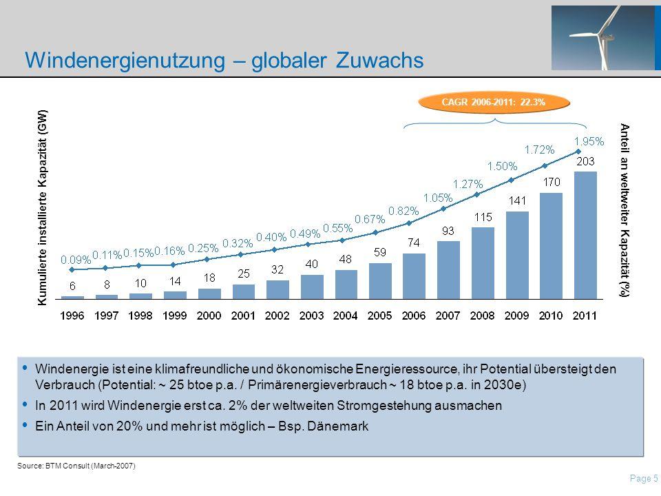 Windenergienutzung – globaler Zuwachs