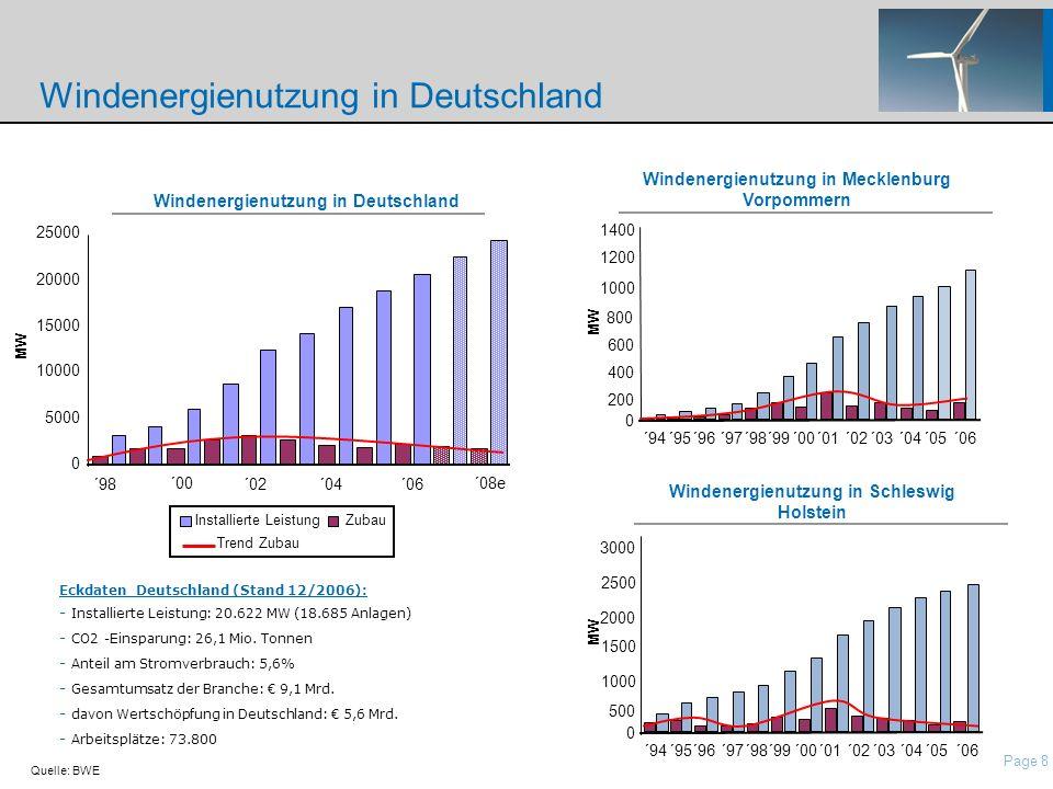 Windenergienutzung in Deutschland