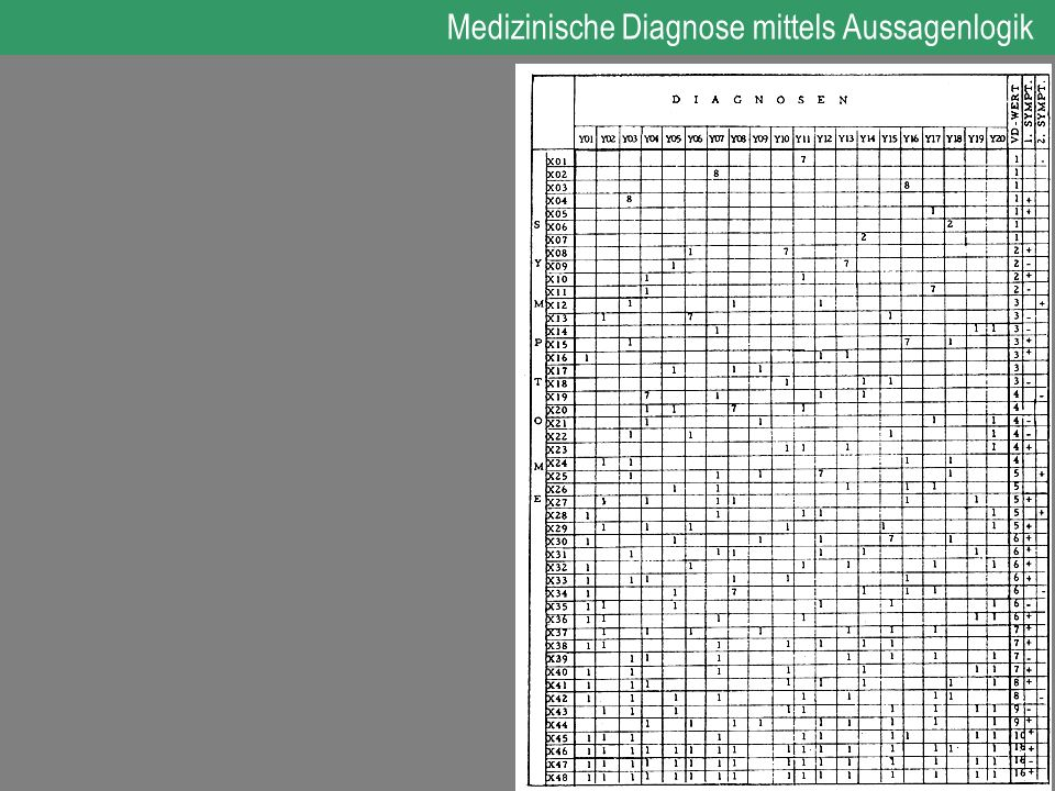 Medizinische Diagnose mittels Aussagenlogik