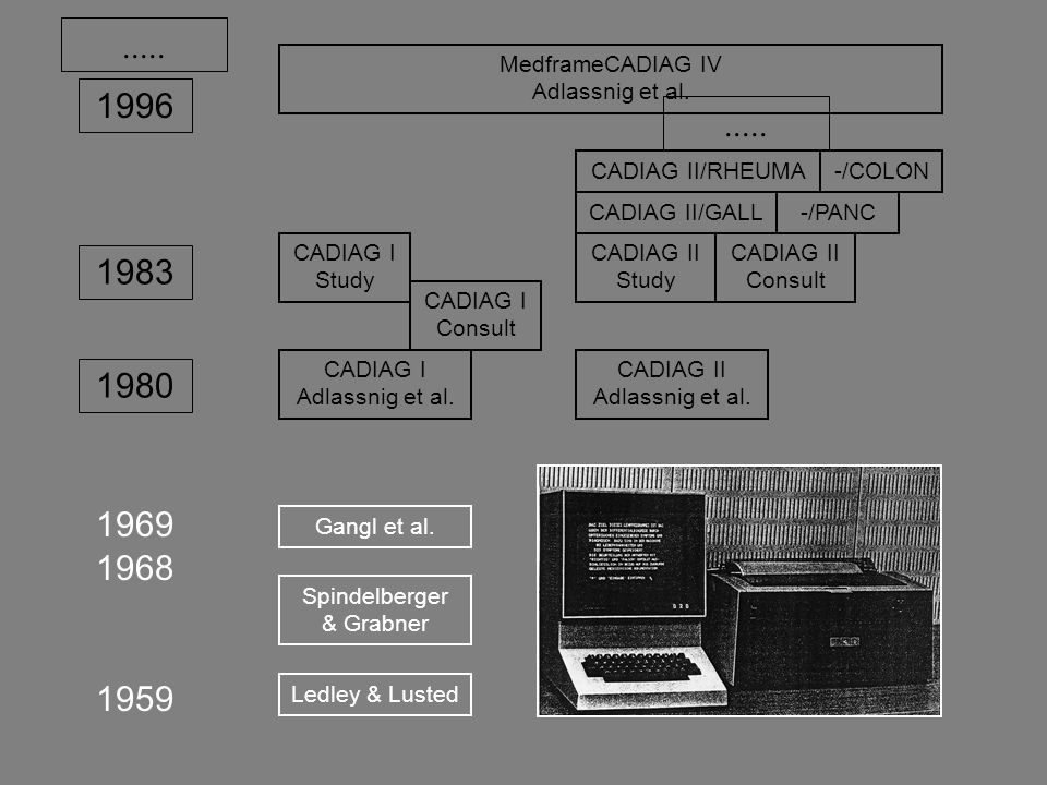..... MedframeCADIAG IV. Adlassnig et al. 1996. ..... CADIAG II/RHEUMA. -/COLON. CADIAG II/GALL.