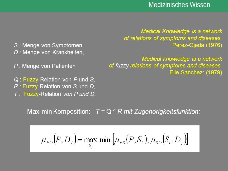 Medizinisches Wissen