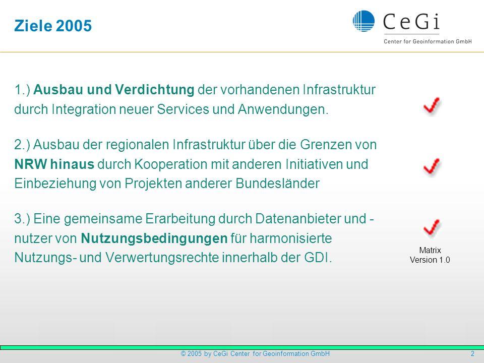 Ziele 2005 1.) Ausbau und Verdichtung der vorhandenen Infrastruktur