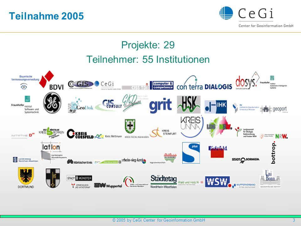 Teilnehmer: 55 Institutionen