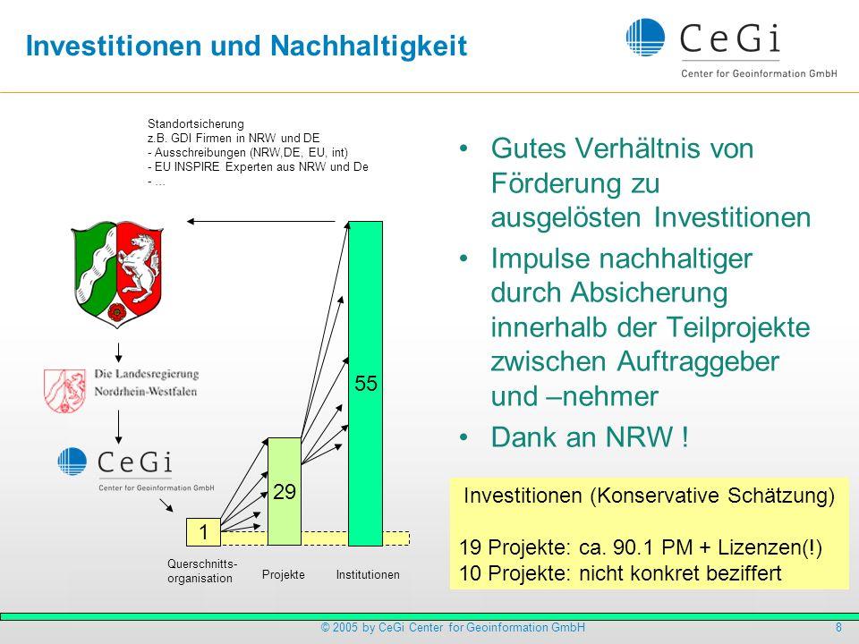 Investitionen und Nachhaltigkeit