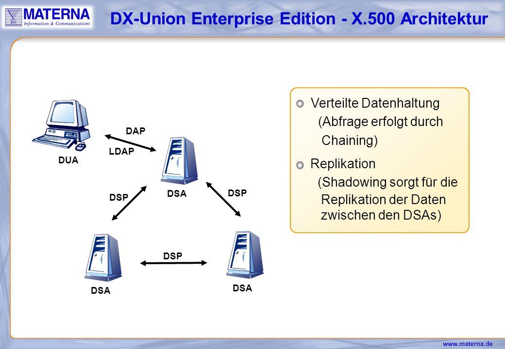 DX-Union Enterprise Edition - X.500 Architektur