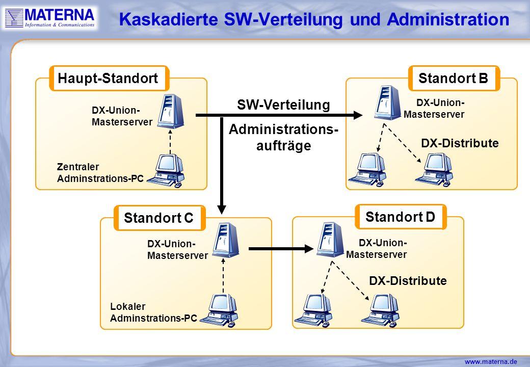 Kaskadierte SW-Verteilung und Administration