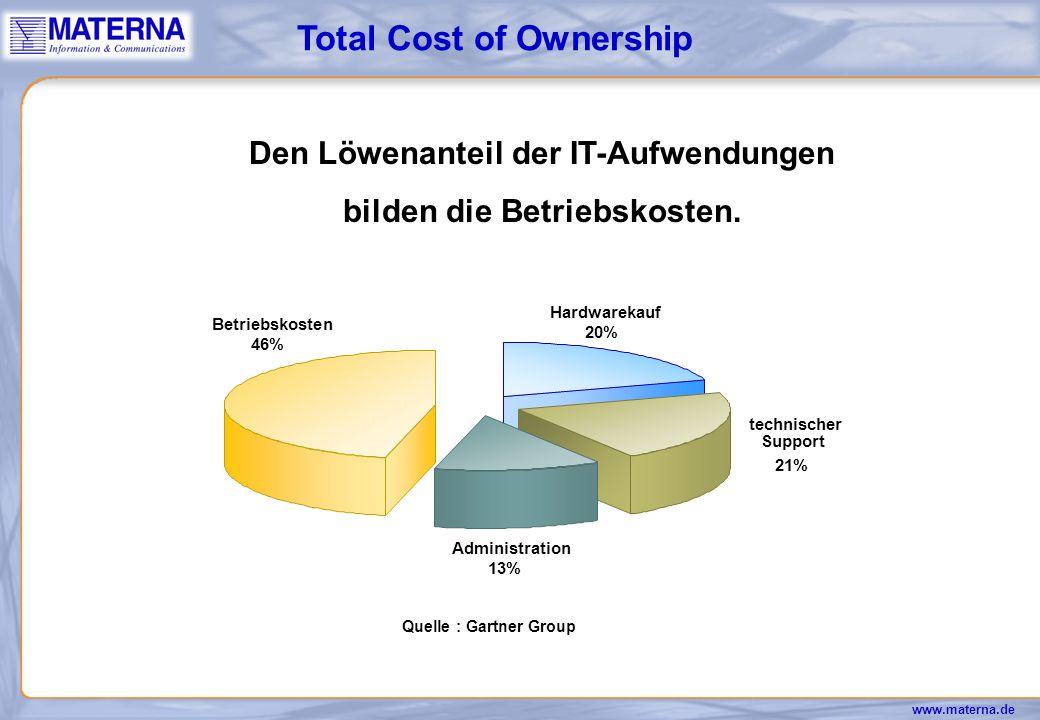Den Löwenanteil der IT-Aufwendungen bilden die Betriebskosten.