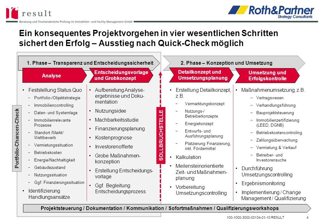 Ein konsequentes Projektvorgehen in vier wesentlichen Schritten sichert den Erfolg – Ausstieg nach Quick-Check möglich
