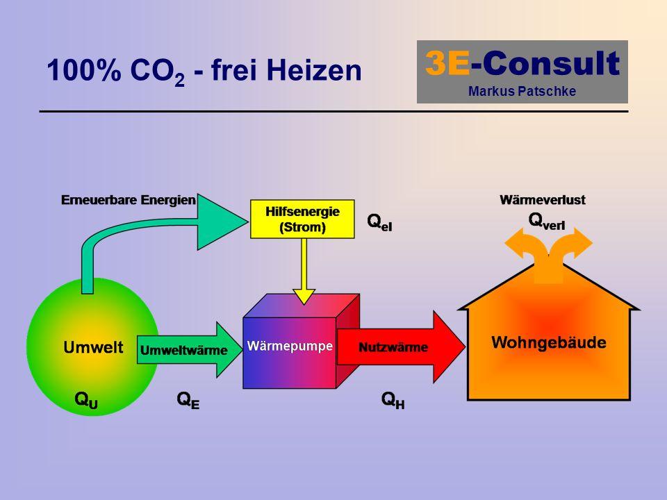 100% CO2 - frei Heizen Diese Vision der Verzahnung von Erzeugung und Verbrauch will ich anhand der Gebäudeheizung bildlich machen:
