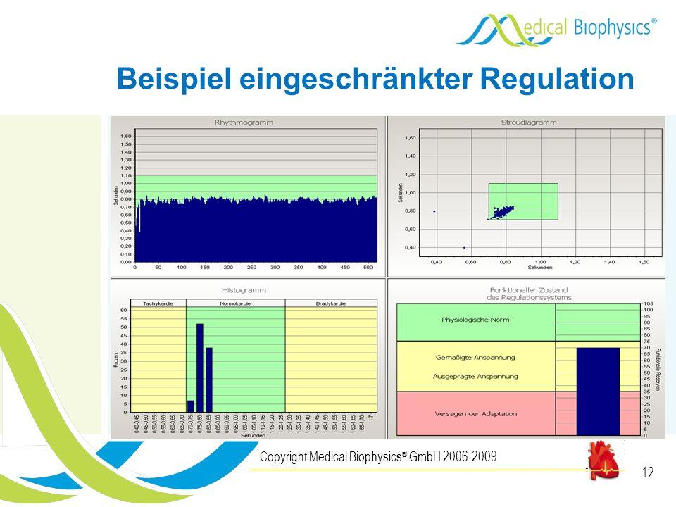 Beispiel eingeschränkter Regulation