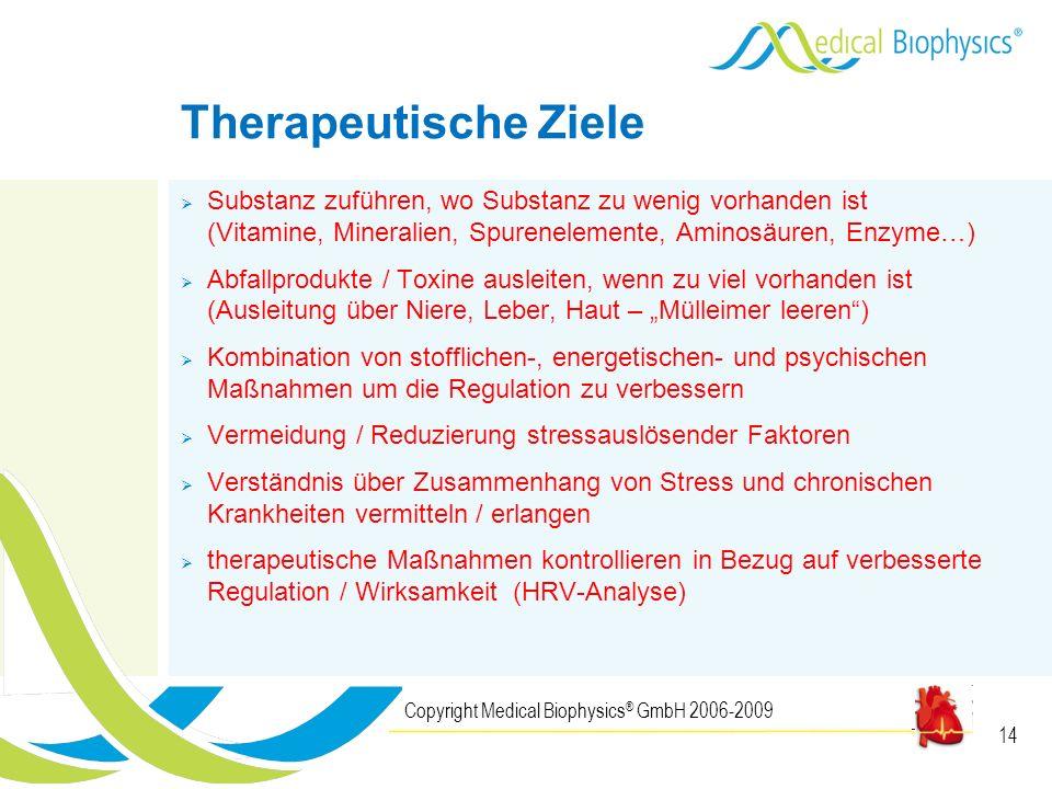 Therapeutische Ziele Substanz zuführen, wo Substanz zu wenig vorhanden ist (Vitamine, Mineralien, Spurenelemente, Aminosäuren, Enzyme…)