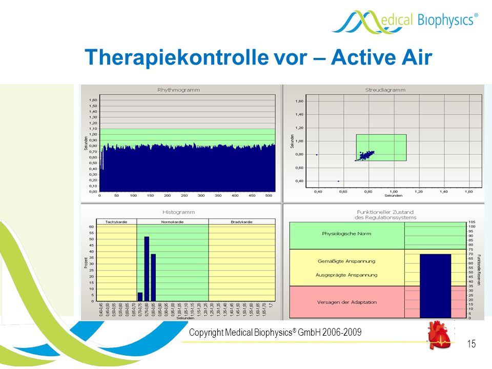Therapiekontrolle vor – Active Air