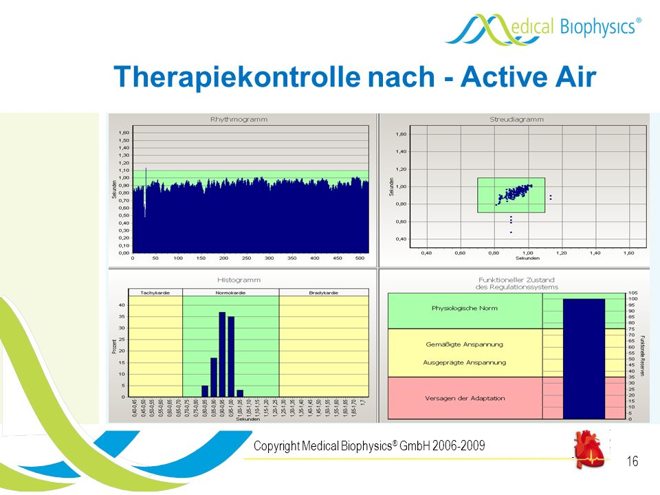 Therapiekontrolle nach - Active Air