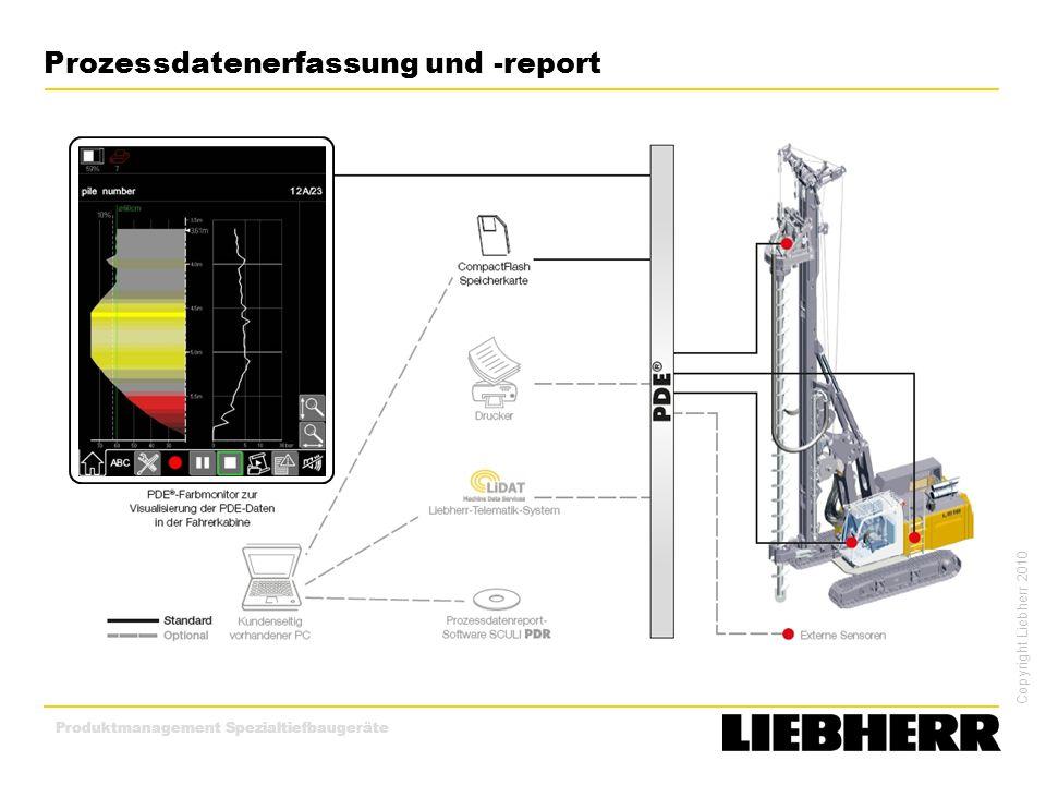 Prozessdatenerfassung und -report