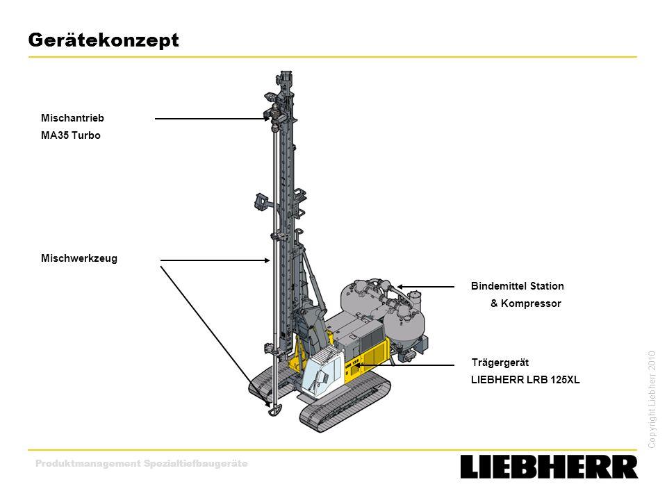 Gerätekonzept Mischantrieb MA35 Turbo Mischwerkzeug