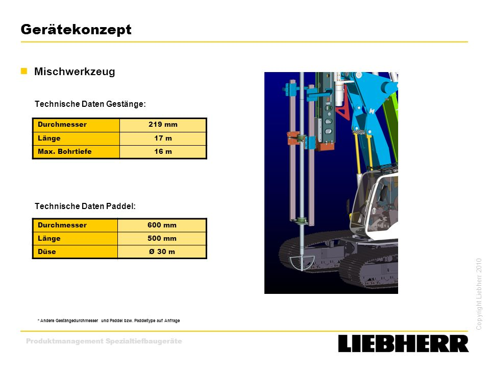 Gerätekonzept Mischwerkzeug Technische Daten Paddel: