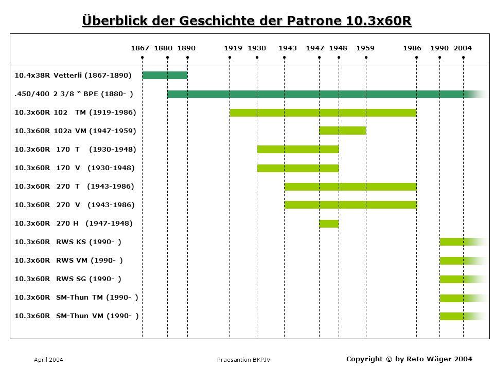 Überblick der Geschichte der Patrone 10.3x60R