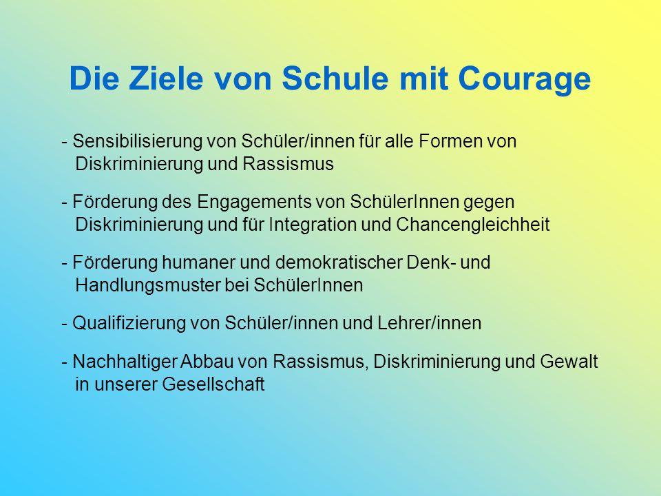 Die Ziele von Schule mit Courage