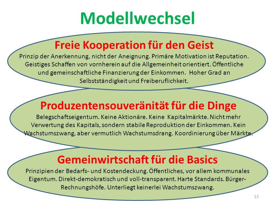 Modellwechsel Freie Kooperation für den Geist