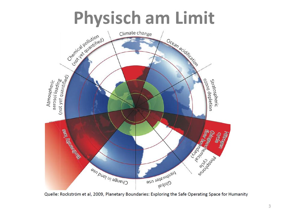 Physisch am Limit
