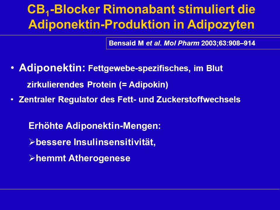 CB1-Blocker Rimonabant stimuliert die Adiponektin-Produktion in Adipozyten