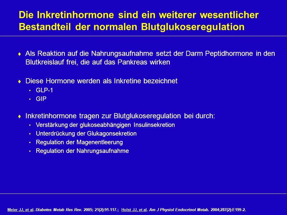 Die Inkretinhormone sind ein weiterer wesentlicher Bestandteil der normalen Blutglukoseregulation